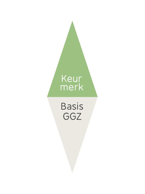 Zeeuwse Gronden Krijgt Het Officiële Keurmerk Basis-GGZ